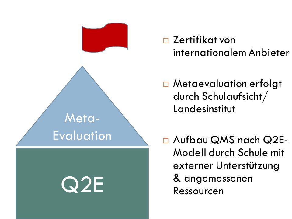  Zertifikat von internationalem Anbieter  Metaevaluation erfolgt durch Schulaufsicht/ Landesinstitut  Aufbau QMS nach Q2E- Modell durch Schule mit externer Unterstützung & angemessenen Ressourcen Q2E Meta- Evaluation