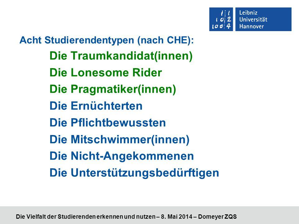Die Vielfalt der Studierenden erkennen und nutzen – 8. Mai 2014 – Domeyer ZQS Acht Studierendentypen (nach CHE): Die Traumkandidat(innen) Die Lonesome