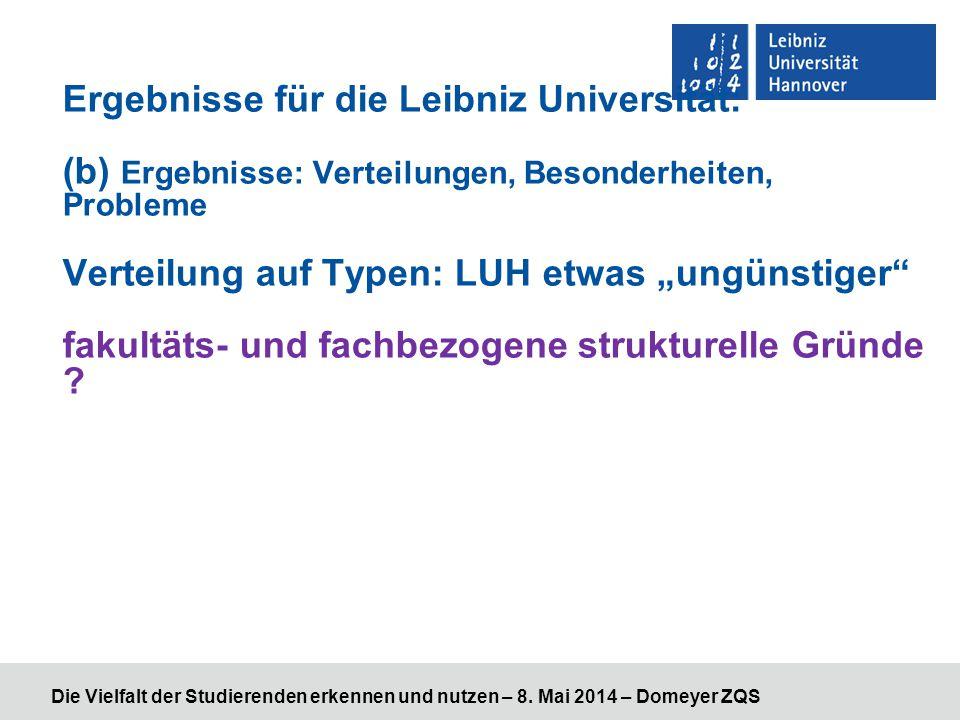 Die Vielfalt der Studierenden erkennen und nutzen – 8. Mai 2014 – Domeyer ZQS Ergebnisse für die Leibniz Universität: (b) Ergebnisse: Verteilungen, Be