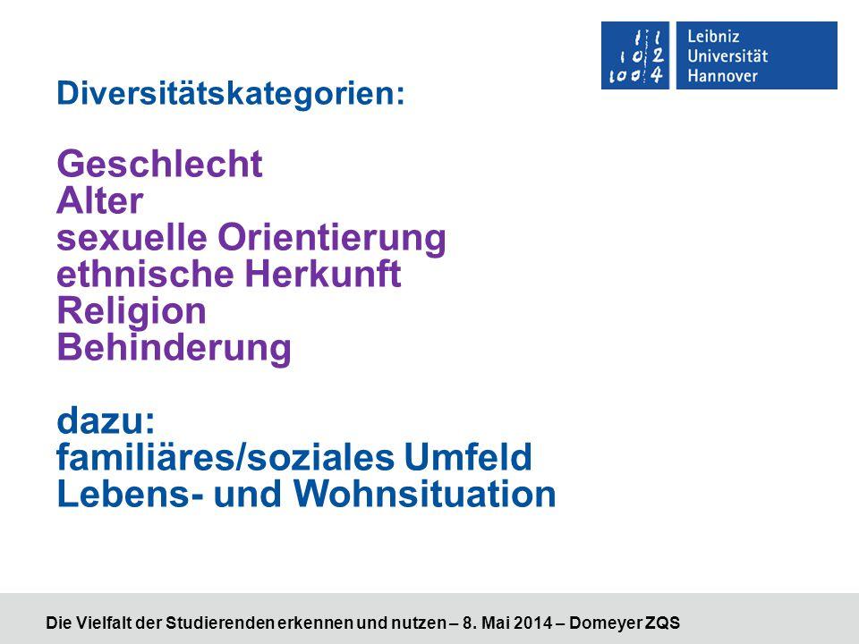 Die Vielfalt der Studierenden erkennen und nutzen – 8. Mai 2014 – Domeyer ZQS Diversitätskategorien: Geschlecht Alter sexuelle Orientierung ethnische