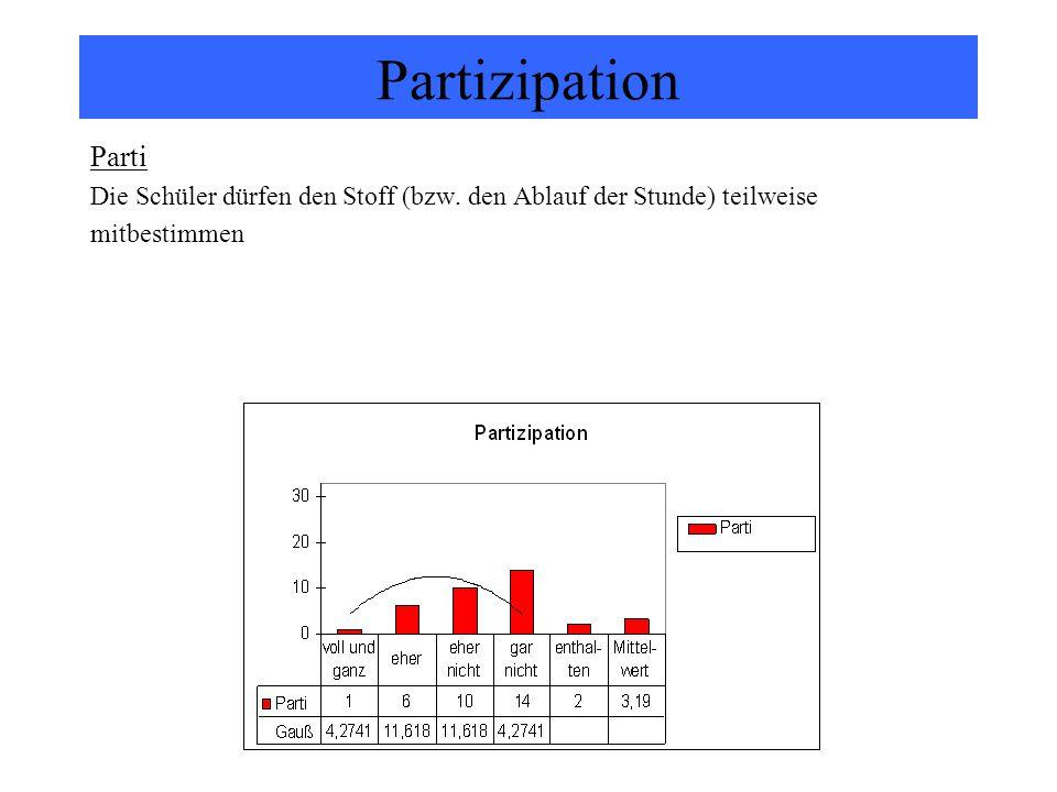 Partizipation Parti Die Schüler dürfen den Stoff (bzw. den Ablauf der Stunde) teilweise mitbestimmen