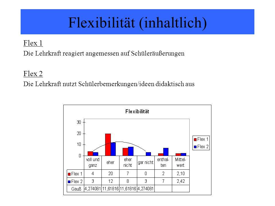 Flexibilität (inhaltlich) Flex 1 Die Lehrkraft reagiert angemessen auf Schüleräußerungen Flex 2 Die Lehrkraft nutzt Schülerbemerkungen/ideen didaktisc