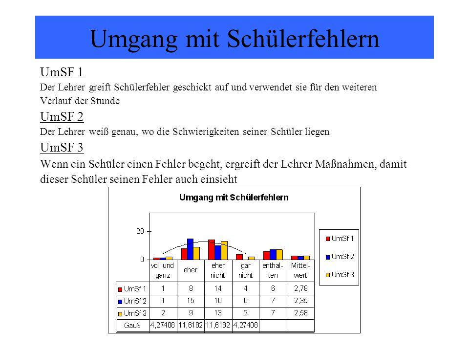 Umgang mit Schülerfehlern UmSF 1 Der Lehrer greift Schülerfehler geschickt auf und verwendet sie für den weiteren Verlauf der Stunde UmSF 2 Der Lehrer