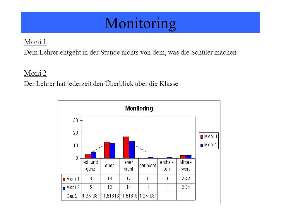 Monitoring Moni 1 Dem Lehrer entgeht in der Stunde nichts von dem, was die Schüler machen Moni 2 Der Lehrer hat jederzeit den Überblick über die Klass