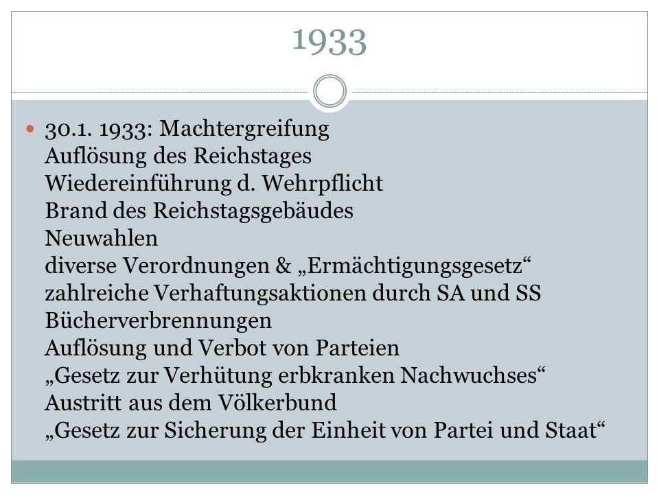 1933 30.1. 1933: Machtergreifung Auflösung des Reichstages Wiedereinführung d. Wehrpflicht Brand des Reichstagsgebäudes Neuwahlen diverse Verordnungen