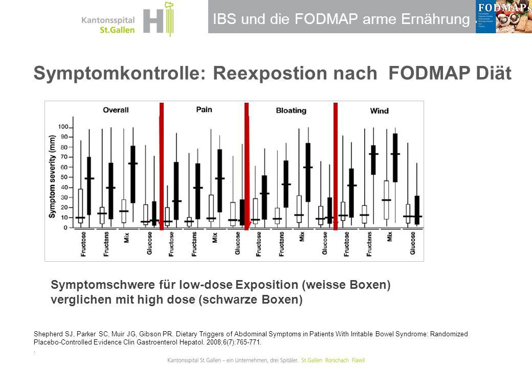 IBS und die FODMAP arme Ernährung Symptomkontrolle: Reexpostion nach FODMAP Diät Shepherd SJ, Parker SC, Muir JG, Gibson PR. Dietary Triggers of Abdom