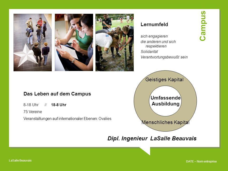 LaSalle Beauvais DATE – Nom entreprise Lernumfeld sich engagieren die anderen und sich respektieren Solidarität Verantwortungsbewußt sein Dipl.
