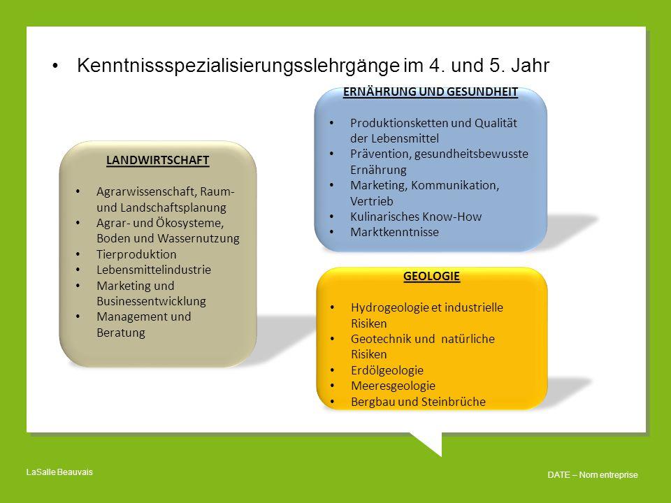 LaSalle Beauvais DATE – Nom entreprise Kenntnissspezialisierungsslehrgänge im 4.