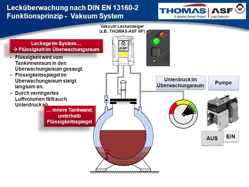 Vakuum Leckanzeiger (z.B. THOMAS-ASF IIIF) Pumpe Unterdruck im Überwachungsraum AUS EIN AUS Leckage im System…  Flüssigkeit im Überwachungsraum -Flüs