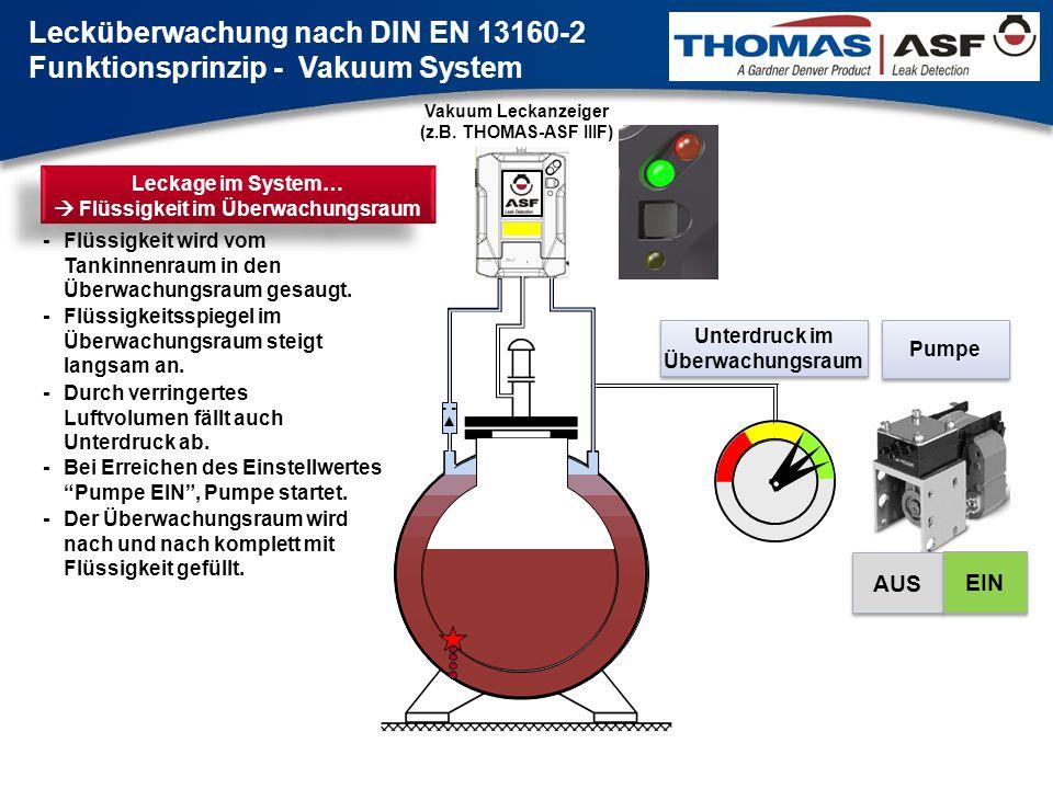Vakuum Leckanzeiger (z.B. THOMAS-ASF IIIF) Pumpe Unterdruck im Überwachungsraum AUS EIN AUS EIN Leckage im System…  Flüssigkeit im Überwachungsraum -