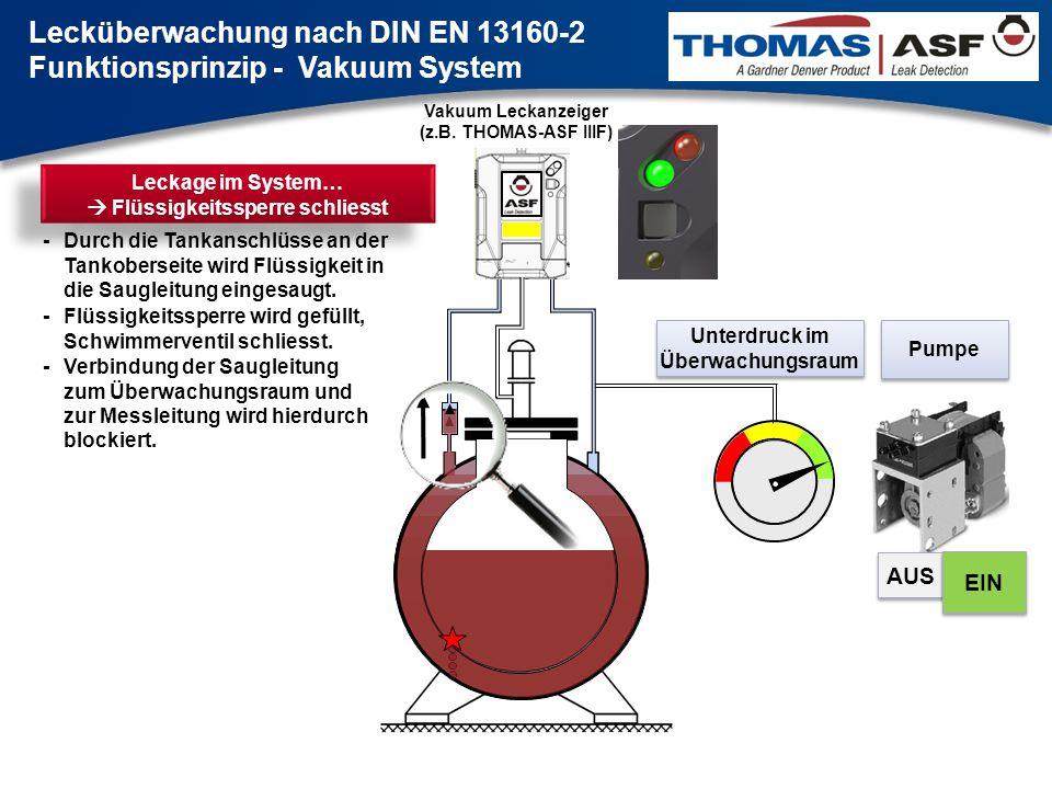 Vakuum Leckanzeiger (z.B. THOMAS-ASF IIIF) Pumpe Unterdruck im Überwachungsraum AUS EIN Leckage im System…  Flüssigkeitssperre schliesst -Durch die T