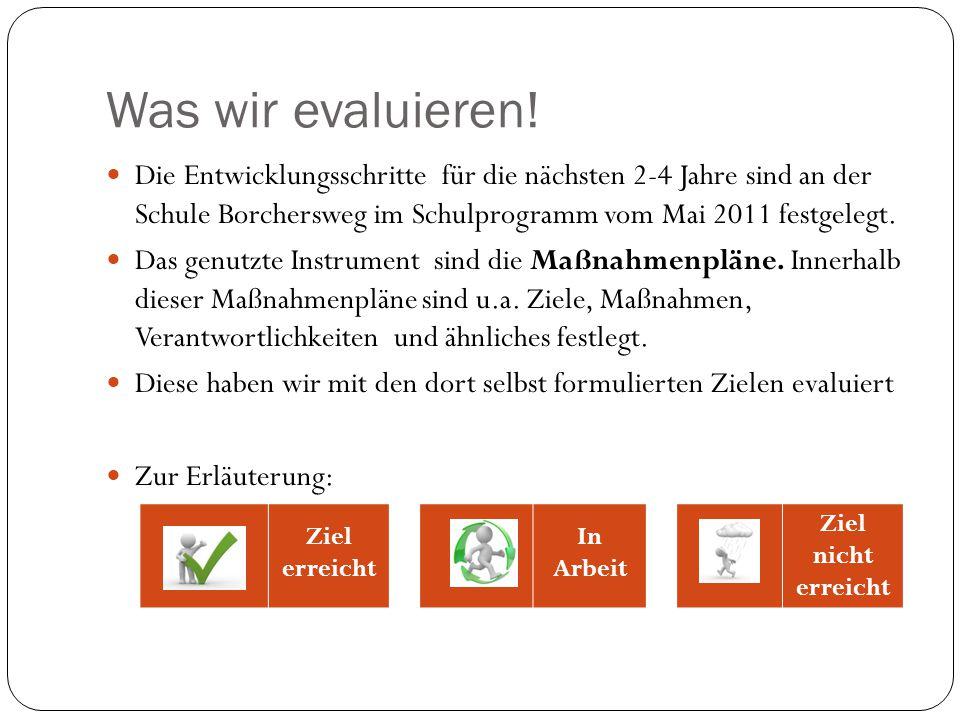 Was wir evaluieren! Die Entwicklungsschritte für die nächsten 2-4 Jahre sind an der Schule Borchersweg im Schulprogramm vom Mai 2011 festgelegt. Das g