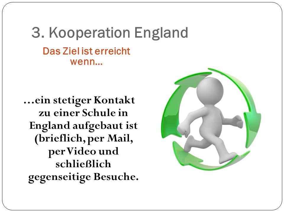 3. Kooperation England Das Ziel ist erreicht wenn… …ein stetiger Kontakt zu einer Schule in England aufgebaut ist (brieflich, per Mail, per Video und