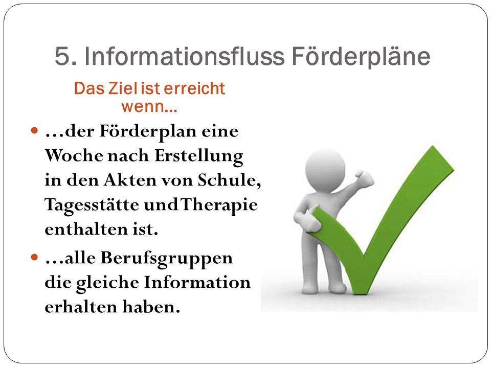 5. Informationsfluss Förderpläne Das Ziel ist erreicht wenn… …der Förderplan eine Woche nach Erstellung in den Akten von Schule, Tagesstätte und Thera