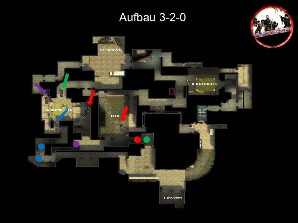 Aufbau 3-2-0