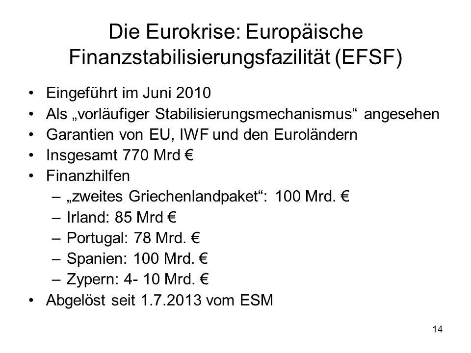 """14 Die Eurokrise: Europäische Finanzstabilisierungsfazilität (EFSF) Eingeführt im Juni 2010 Als """"vorläufiger Stabilisierungsmechanismus"""" angesehen Gar"""