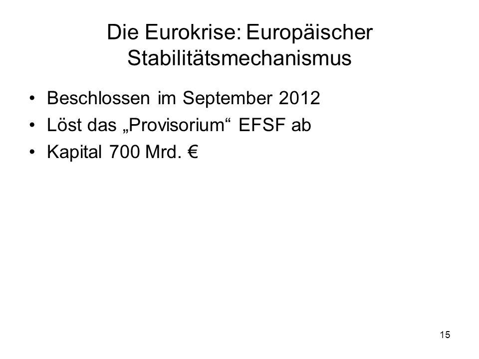 """15 Die Eurokrise: Europäischer Stabilitätsmechanismus Beschlossen im September 2012 Löst das """"Provisorium"""" EFSF ab Kapital 700 Mrd. €"""