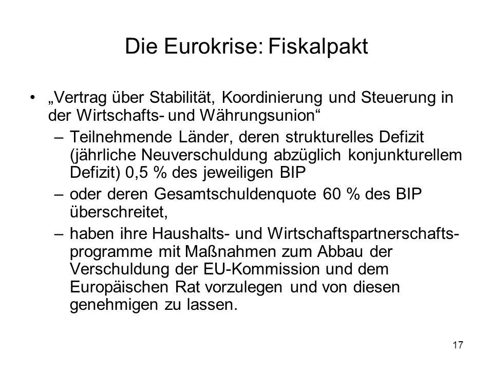 """17 Die Eurokrise: Fiskalpakt """"Vertrag über Stabilität, Koordinierung und Steuerung in der Wirtschafts- und Währungsunion"""" –Teilnehmende Länder, deren"""