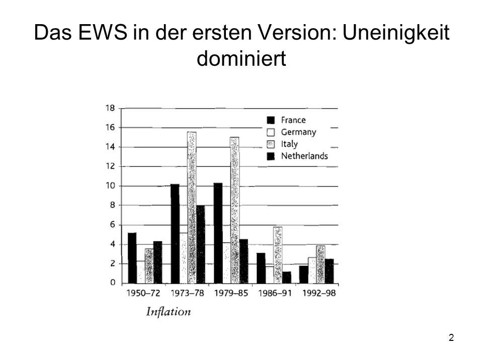 2 Das EWS in der ersten Version: Uneinigkeit dominiert