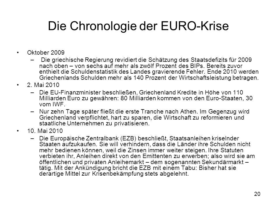 20 Die Chronologie der EURO-Krise Oktober 2009 – Die griechische Regierung revidiert die Schätzung des Staatsdefizits für 2009 nach oben – von sechs a