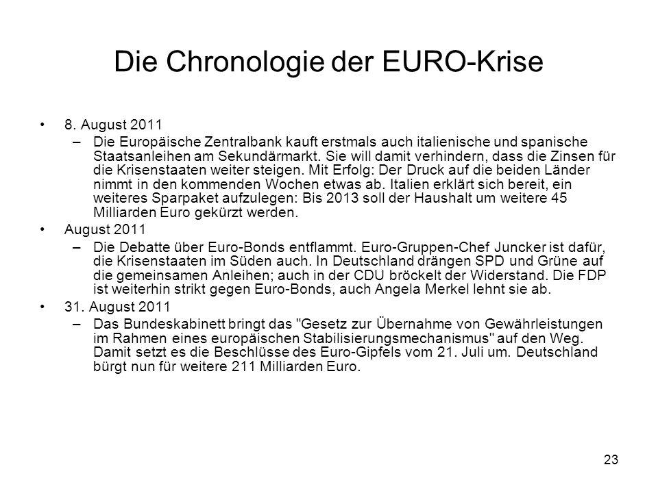 23 Die Chronologie der EURO-Krise 8. August 2011 –Die Europäische Zentralbank kauft erstmals auch italienische und spanische Staatsanleihen am Sekundä
