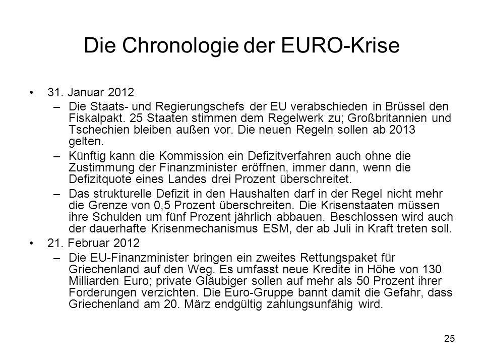25 Die Chronologie der EURO-Krise 31. Januar 2012 –Die Staats- und Regierungschefs der EU verabschieden in Brüssel den Fiskalpakt. 25 Staaten stimmen