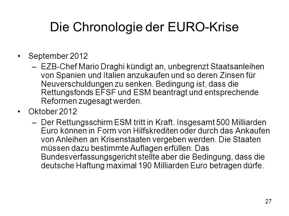 27 Die Chronologie der EURO-Krise September 2012 –EZB-Chef Mario Draghi kündigt an, unbegrenzt Staatsanleihen von Spanien und Italien anzukaufen und s