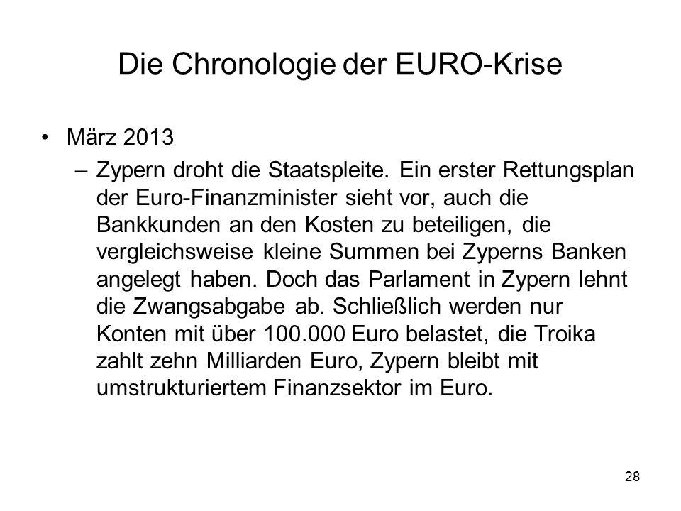 28 Die Chronologie der EURO-Krise März 2013 –Zypern droht die Staatspleite. Ein erster Rettungsplan der Euro-Finanzminister sieht vor, auch die Bankku