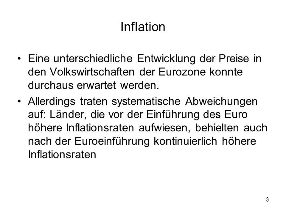 3 Inflation Eine unterschiedliche Entwicklung der Preise in den Volkswirtschaften der Eurozone konnte durchaus erwartet werden. Allerdings traten syst