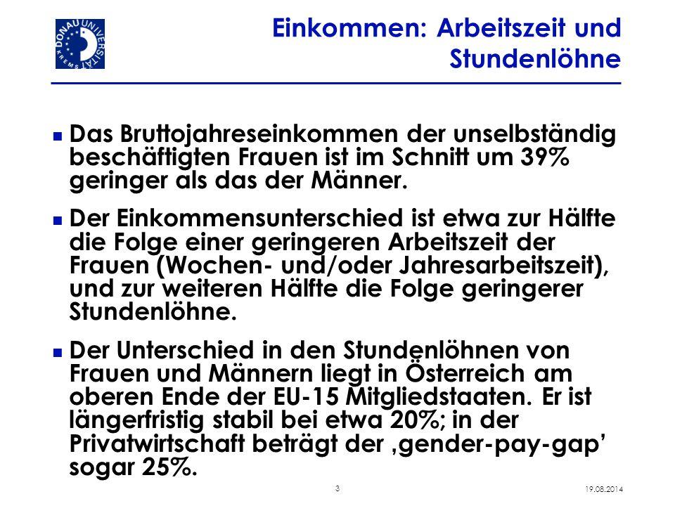 3 19.08.2014 Einkommen: Arbeitszeit und Stundenlöhne Das Bruttojahreseinkommen der unselbständig beschäftigten Frauen ist im Schnitt um 39% geringer a
