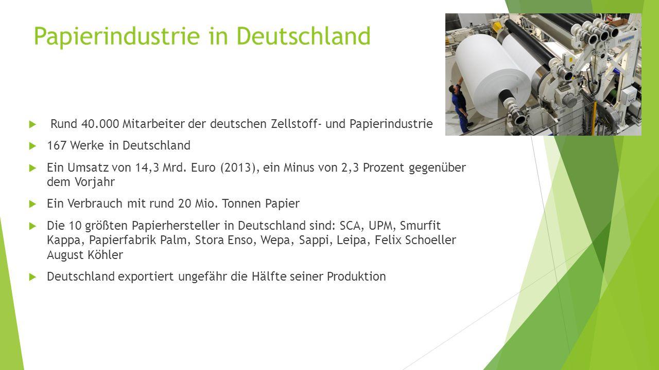  Rund 40.000 Mitarbeiter der deutschen Zellstoff- und Papierindustrie  167 Werke in Deutschland  Ein Umsatz von 14,3 Mrd. Euro (2013), ein Minus vo