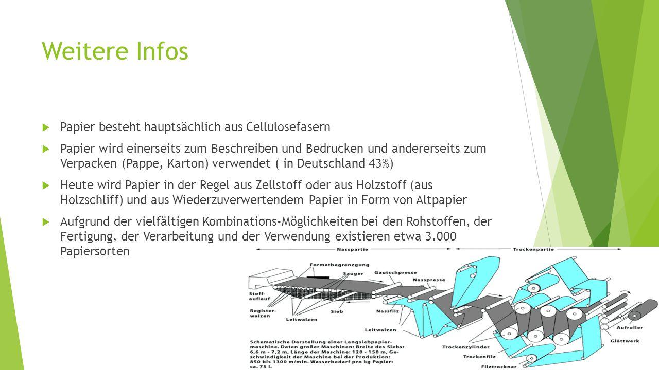Weitere Infos  Papier besteht hauptsächlich aus Cellulosefasern  Papier wird einerseits zum Beschreiben und Bedrucken und andererseits zum Verpacken