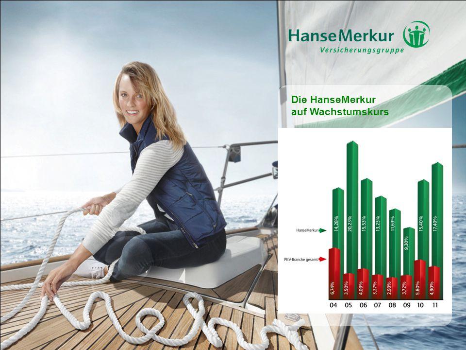 17 Die HanseMerkur auf Wachstumskurs