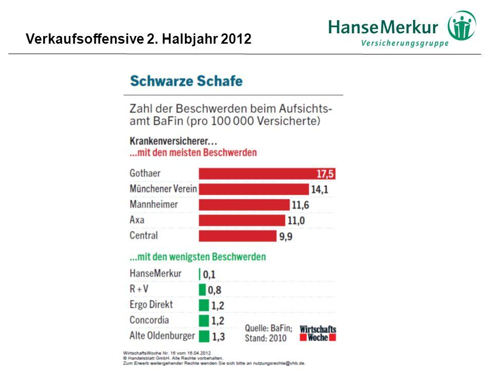 Verkaufsoffensive 2. Halbjahr 2012