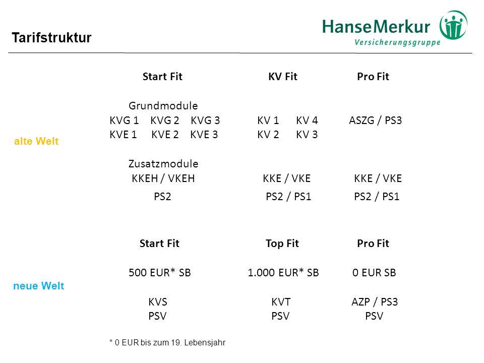Start Fit KV Fit Pro Fit Grundmodule KVG 1 KVG 2 KVG 3 KV 1 KV 4 ASZG / PS3 KVE 1 KVE 2 KVE 3 KV 2 KV 3 Zusatzmodule KKEH / VKEH KKE / VKE KKE / VKE PS2 PS2 / PS1 PS2 / PS1 Start Fit Top Fit Pro Fit 500 EUR* SB 1.000 EUR* SB 0 EUR SB KVS KVT AZP / PS3 PSV PSV PSV * 0 EUR bis zum 19.