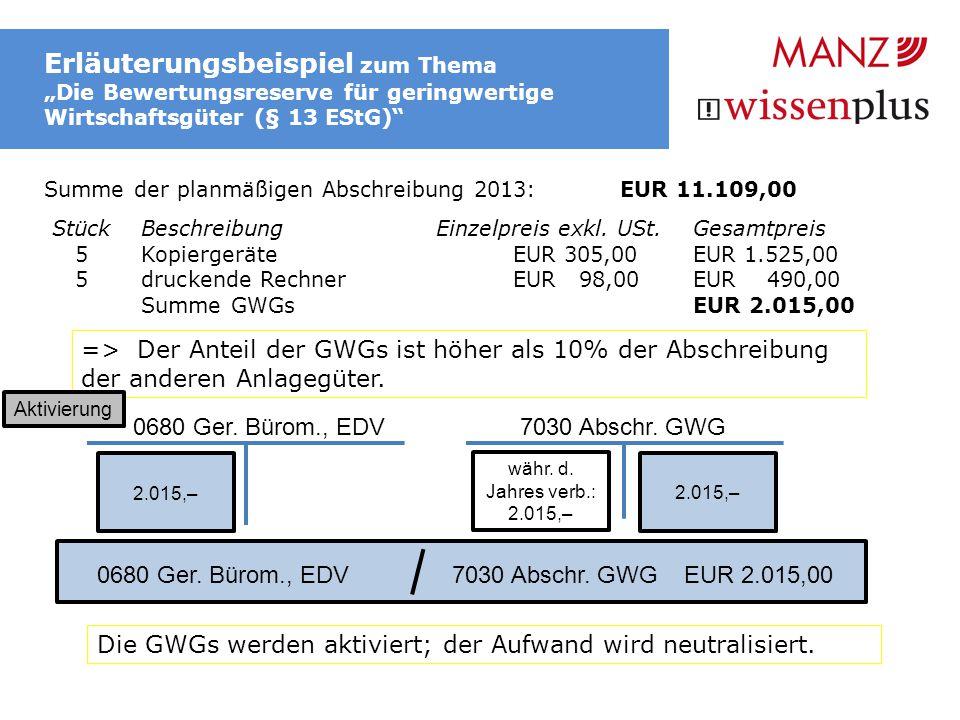 """Erläuterungsbeispiel zum Thema """"Die Bewertungsreserve für geringwertige Wirtschaftsgüter (§ 13 EStG)"""" Summe der planmäßigen Abschreibung 2013:EUR 11.1"""
