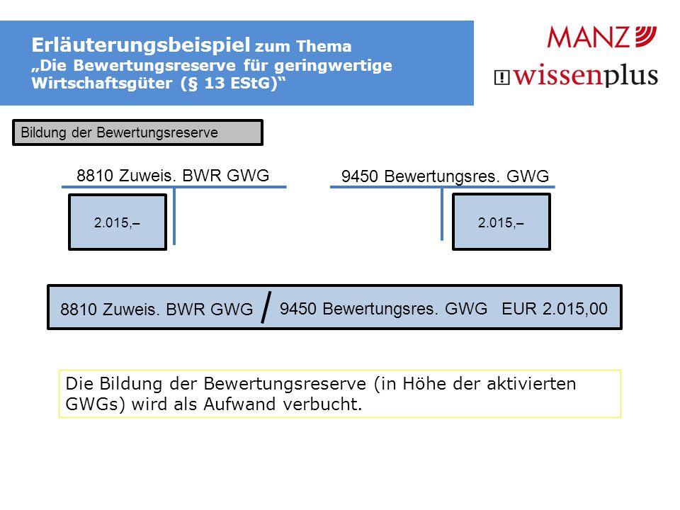 """Erläuterungsbeispiel zum Thema """"Die Bewertungsreserve für geringwertige Wirtschaftsgüter (§ 13 EStG)"""" 8810 Zuweis. BWR GWG 9450 Bewertungsres. GWG 945"""