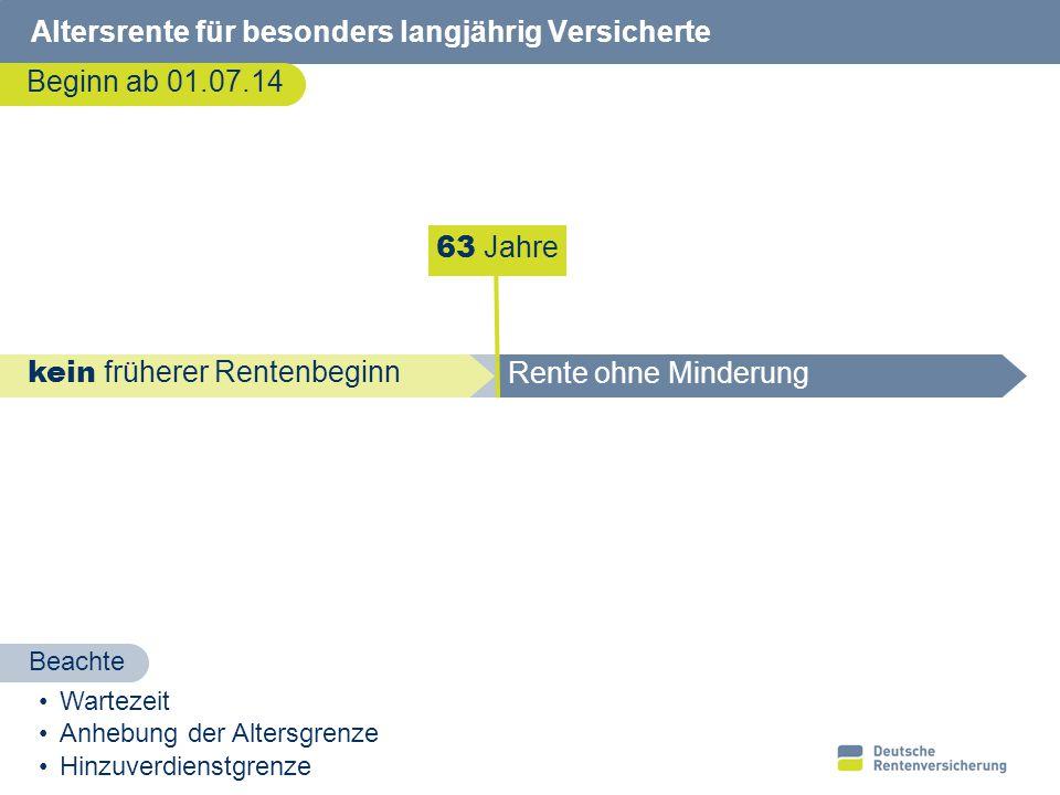 9 Altersrente für besonders langjährig Versicherte Beginn ab 01.07.14 Rente ohne Minderung 63 Jahre kein früherer Rentenbeginn Beachte Wartezeit Anheb