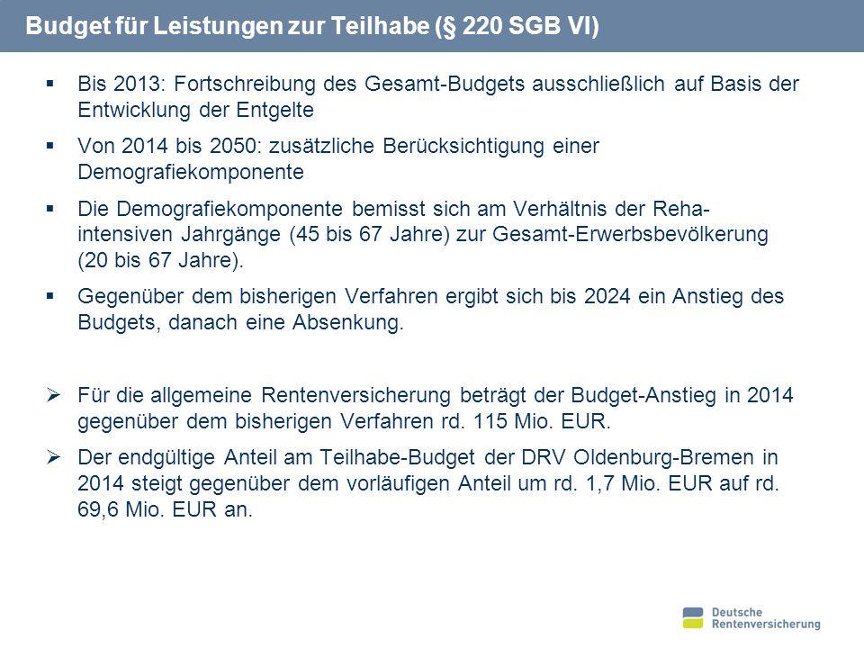 14 Budget für Leistungen zur Teilhabe (§ 220 SGB VI)  Bis 2013: Fortschreibung des Gesamt-Budgets ausschließlich auf Basis der Entwicklung der Entgel