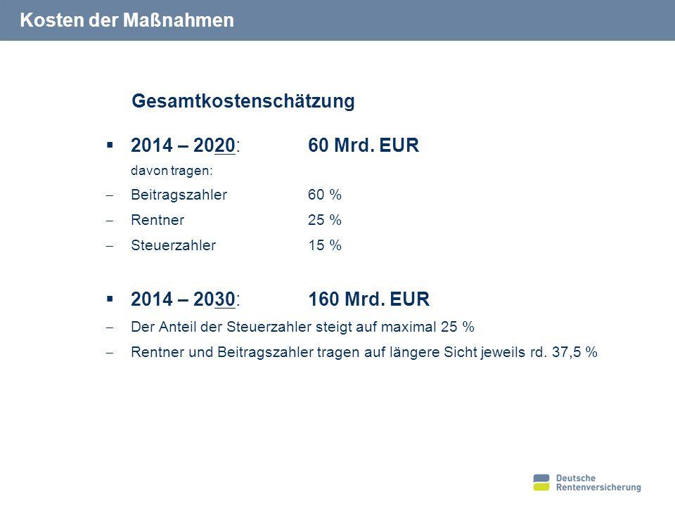 18 Kosten der Maßnahmen Gesamtkostenschätzung  2014 – 2020:60 Mrd. EUR davon tragen:  Beitragszahler 60 %  Rentner 25 %  Steuerzahler 15 %  2014