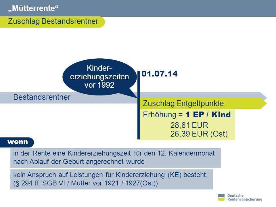 "2 ""Mütterrente"" Zuschlag Bestandsrentner Erhöhung = 1 EP / Kind 28,61 EUR 26,39 EUR (Ost) 01.07.14 Bestandsrentner Zuschlag Entgeltpunkte Kinder- erzi"