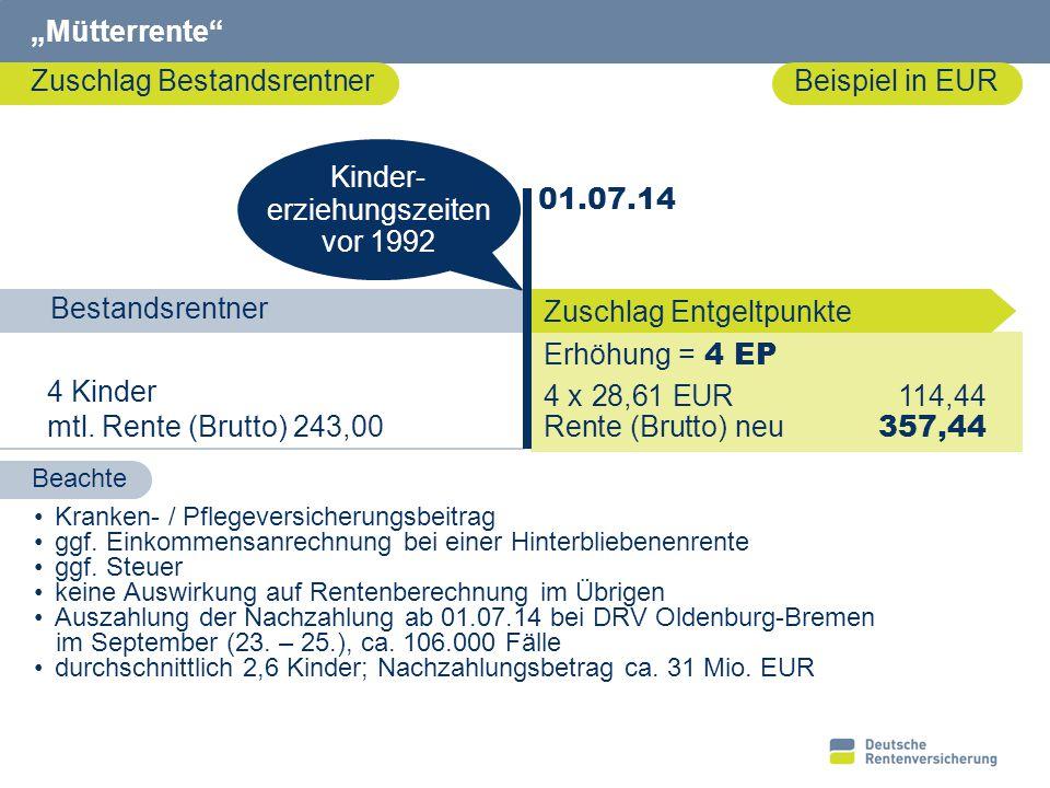 """4 4 Kinder mtl. Rente (Brutto) 243,00 """"Mütterrente"""" Zuschlag Bestandsrentner Erhöhung = 4 EP 4 x 28,61 EUR 114,44 Rente (Brutto) neu 357,44 01.07.14 B"""
