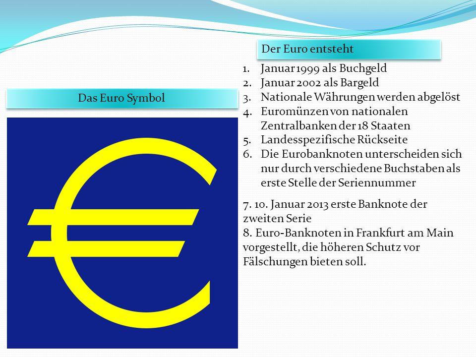 Das Euro Symbol 1.Januar 1999 als Buchgeld 2.Januar 2002 als Bargeld 3.Nationale Währungen werden abgelöst 4.Euromünzen von nationalen Zentralbanken d