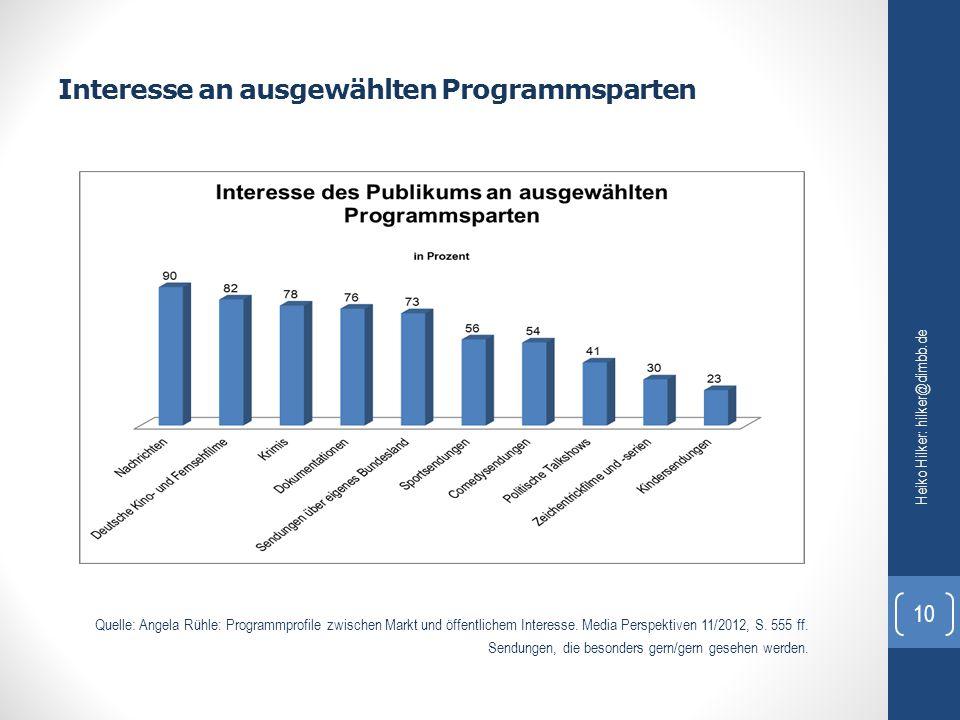 Interesse an ausgewählten Programmsparten Heiko Hilker: hilker@dimbb.de 10 Quelle: Angela Rühle: Programmprofile zwischen Markt und öffentlichem Inter