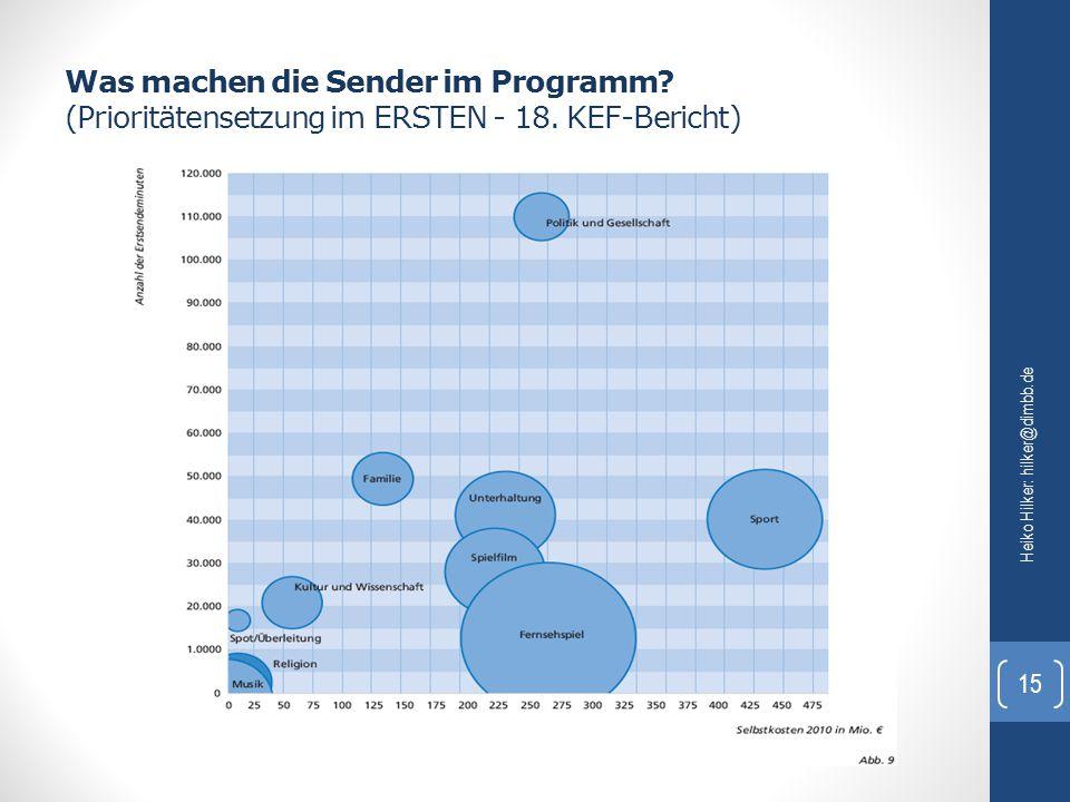 Was machen die Sender im Programm? (Prioritätensetzung im ERSTEN - 18. KEF-Bericht) Heiko Hilker: hilker@dimbb.de 15