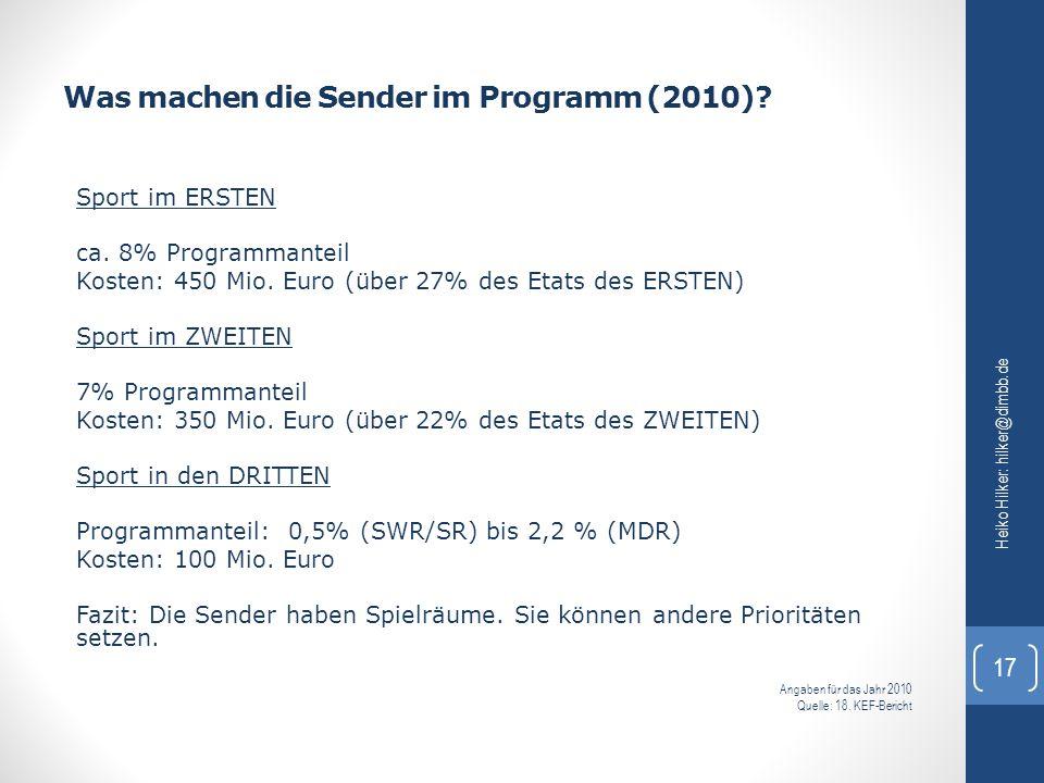 Was machen die Sender im Programm (2010)? Sport im ERSTEN ca. 8% Programmanteil Kosten: 450 Mio. Euro (über 27% des Etats des ERSTEN) Sport im ZWEITEN