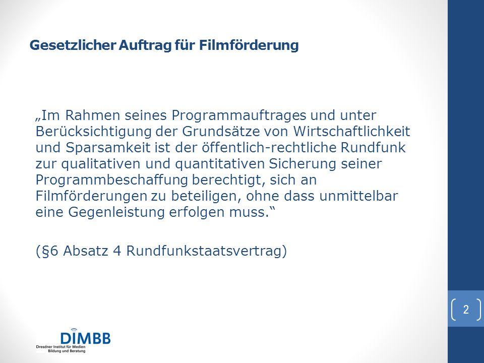 """Selbstverpflichtungserklärung des ZDF 2013-2014 (Aussagen zu Animation und Animationsfilm) """"Gerade für das jüngere Publikum sind Hollywood-Filme und hochwertige internationale Programme unverzichtbarer Bestandteil von attraktivem Fernsehen."""