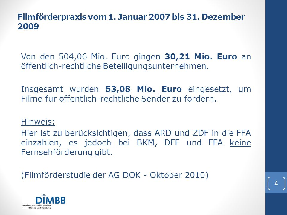 Filmförderpraxis vom 1. Januar 2007 bis 31. Dezember 2009 Von den 504,06 Mio. Euro gingen 30,21 Mio. Euro an öffentlich-rechtliche Beteiligungsunterne