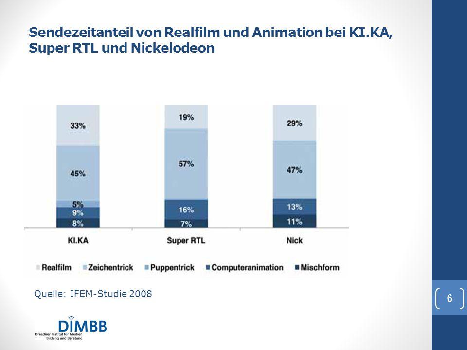 Verhältnis der in- und ausländischen Animationssendeminuten beim KI.KA in 2009 Quelle: Angaben durch Produzentenallianz 2011 i Heiko Hilker: hilker@dimbb.de 7