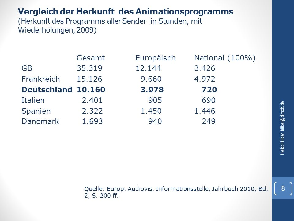 Medienpolitische Forderungen Heiko Hilker: hilker@dimbb.de 19 Prof.